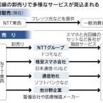 NTTが光回線開放、進むDiameterの導入(2014/5/14 日本経済新聞より)