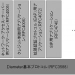 【Diameter vs RADIUS】4-2 拡張性