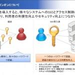 【大規模SSOのスタンダード、OpenAM】1 機能(1) ID/パスワード管理がストレスフリー