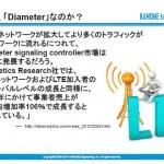 【7/30 Diameter勉強会】4 光回線の卸売によって生まれた、新たなマーケット