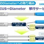 【明日の認証会議】16 Diameterをめぐる潮流≫RADIUSからDiameterへの移行ソリューション