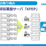 【明日の認証会議】7 KFEPの特長 ≫ 業界トップクラスの統合認証ソリューション