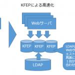 かもめのLDAP高速化ソリューション