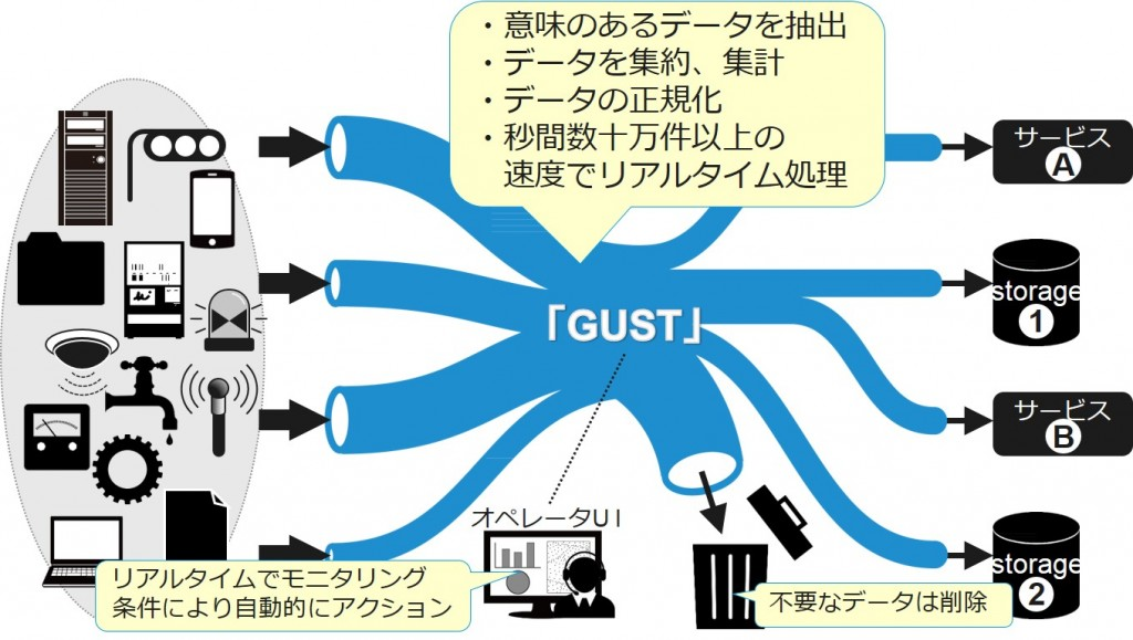 fig_gust_113