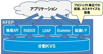 radius_201609_01